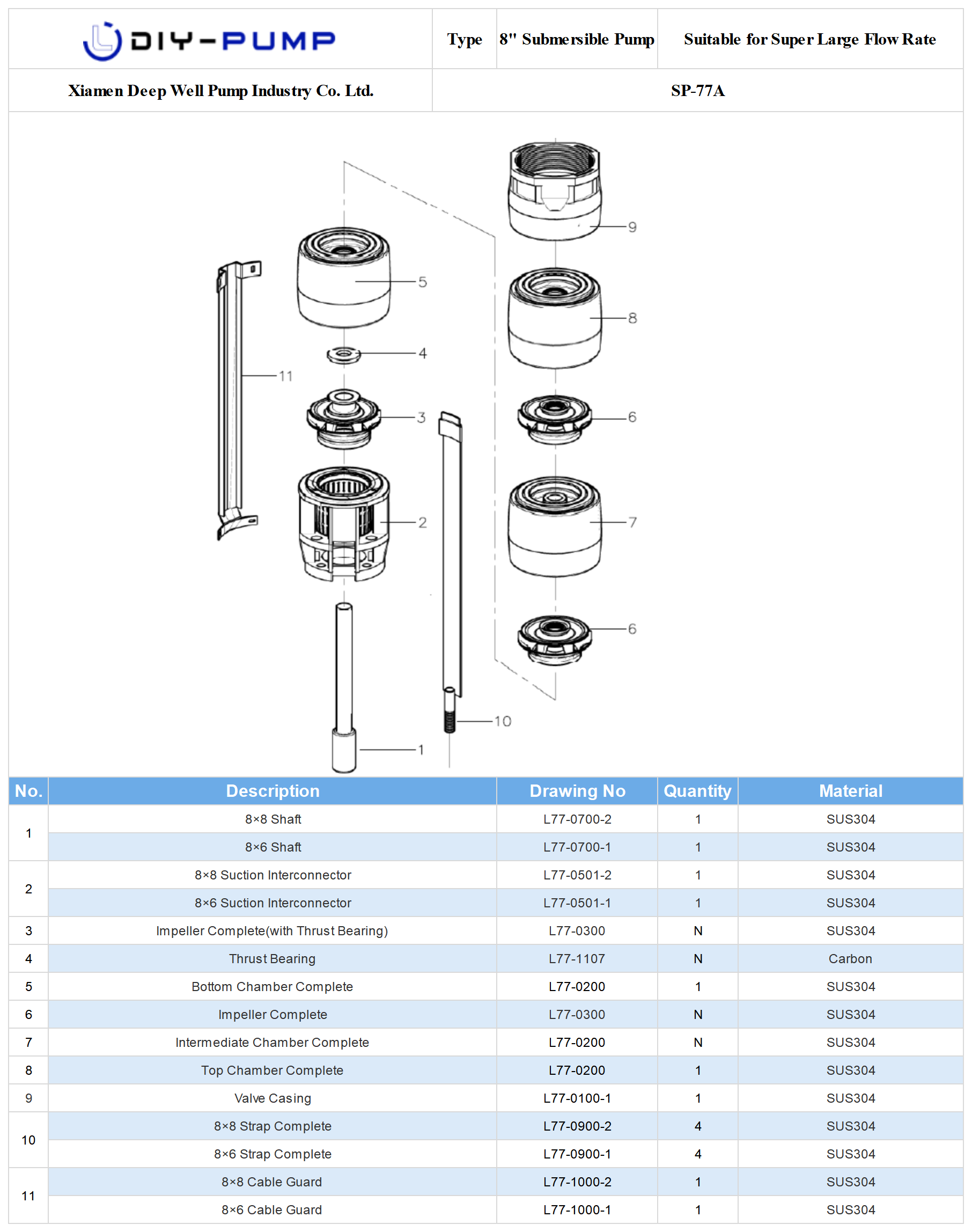 SP-77 Deep Well Submersible Pump Structure.png