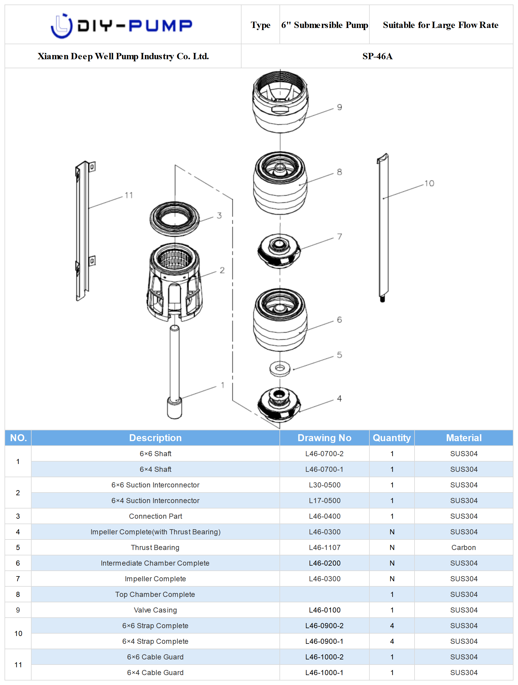 SP-46 Deep Well Submersible Pump Structure.png