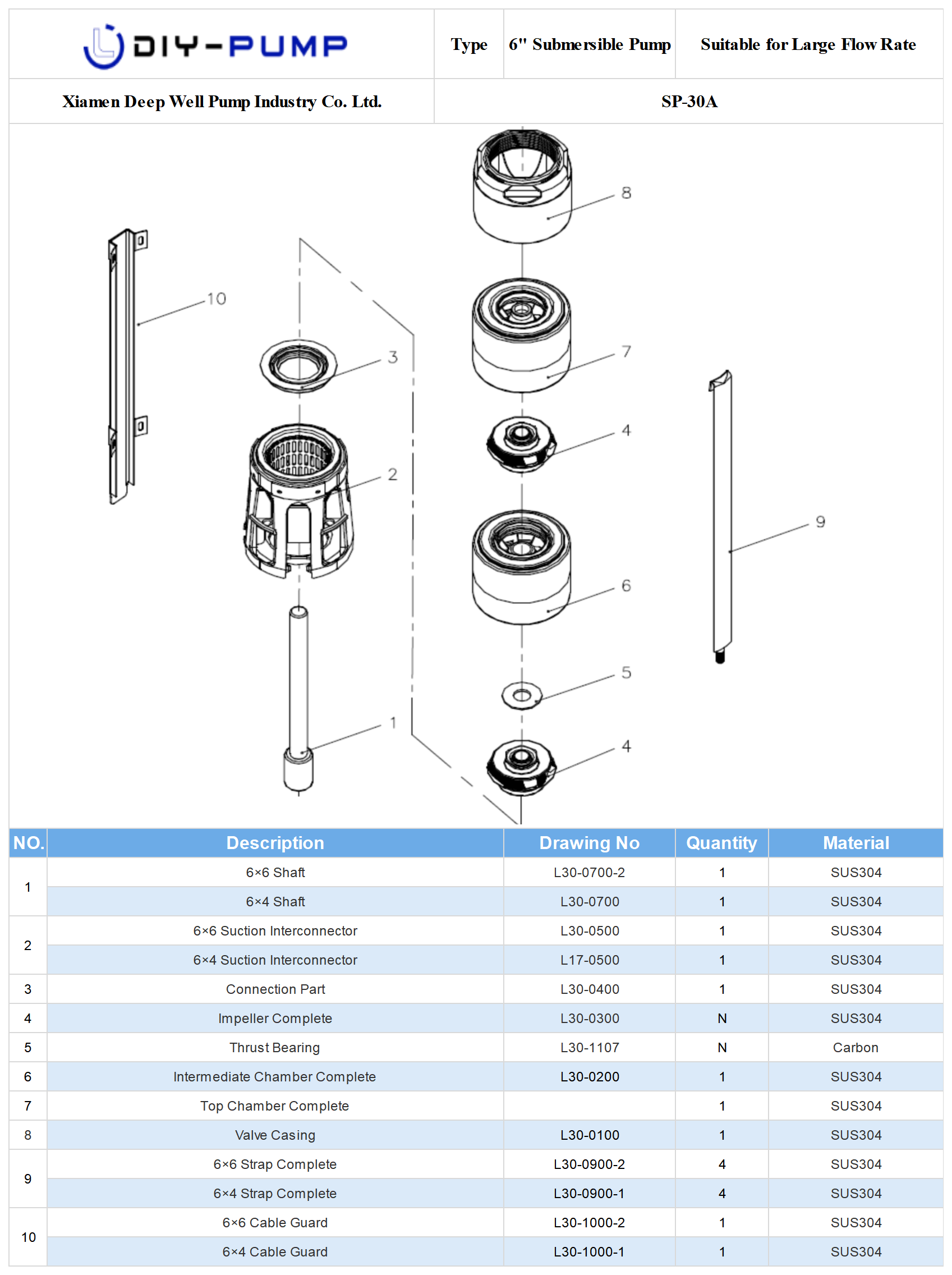 SP-30 Deep Well Submersible Pump Structure.png
