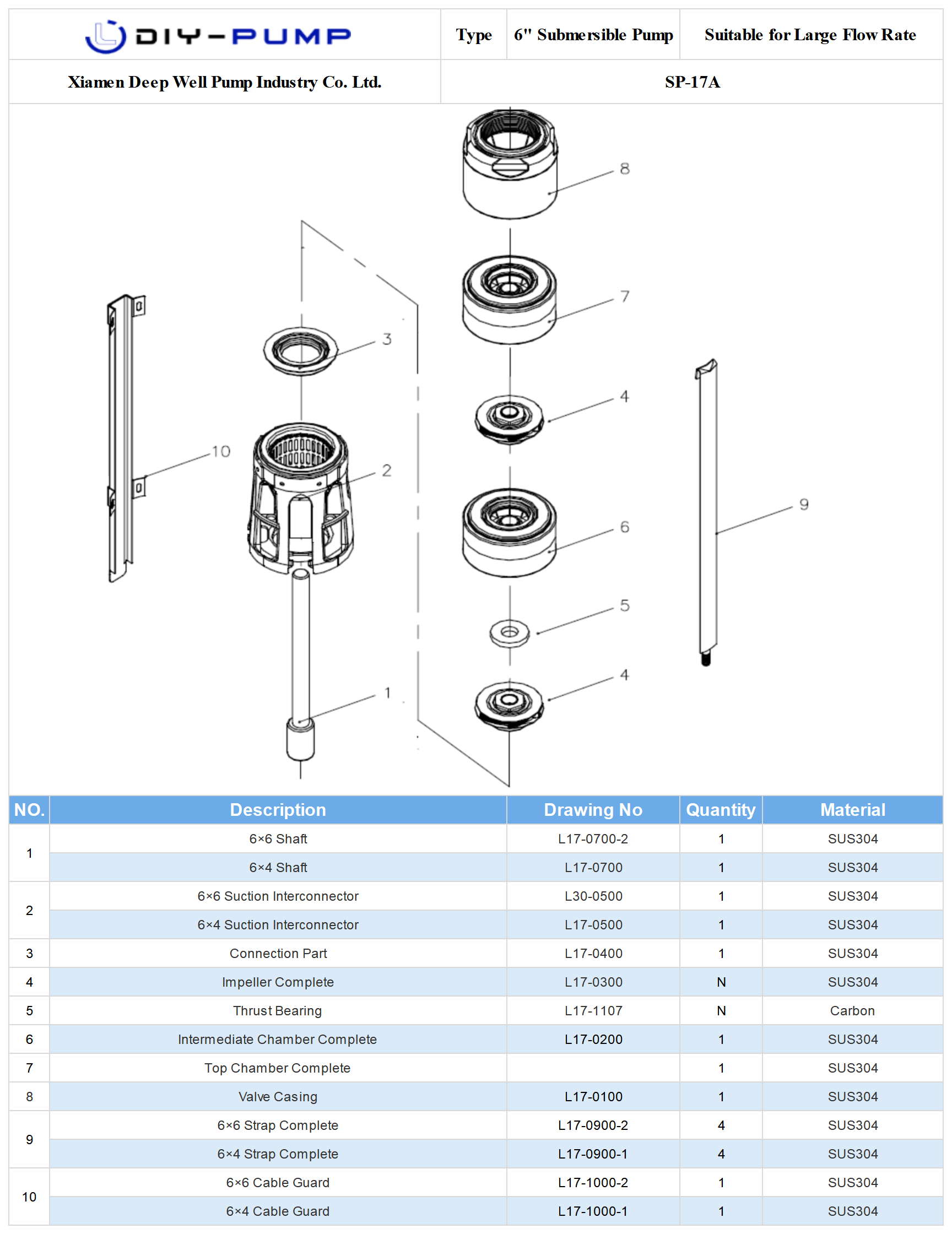 SP-17 Deep Well Submersible Pump Structure.png