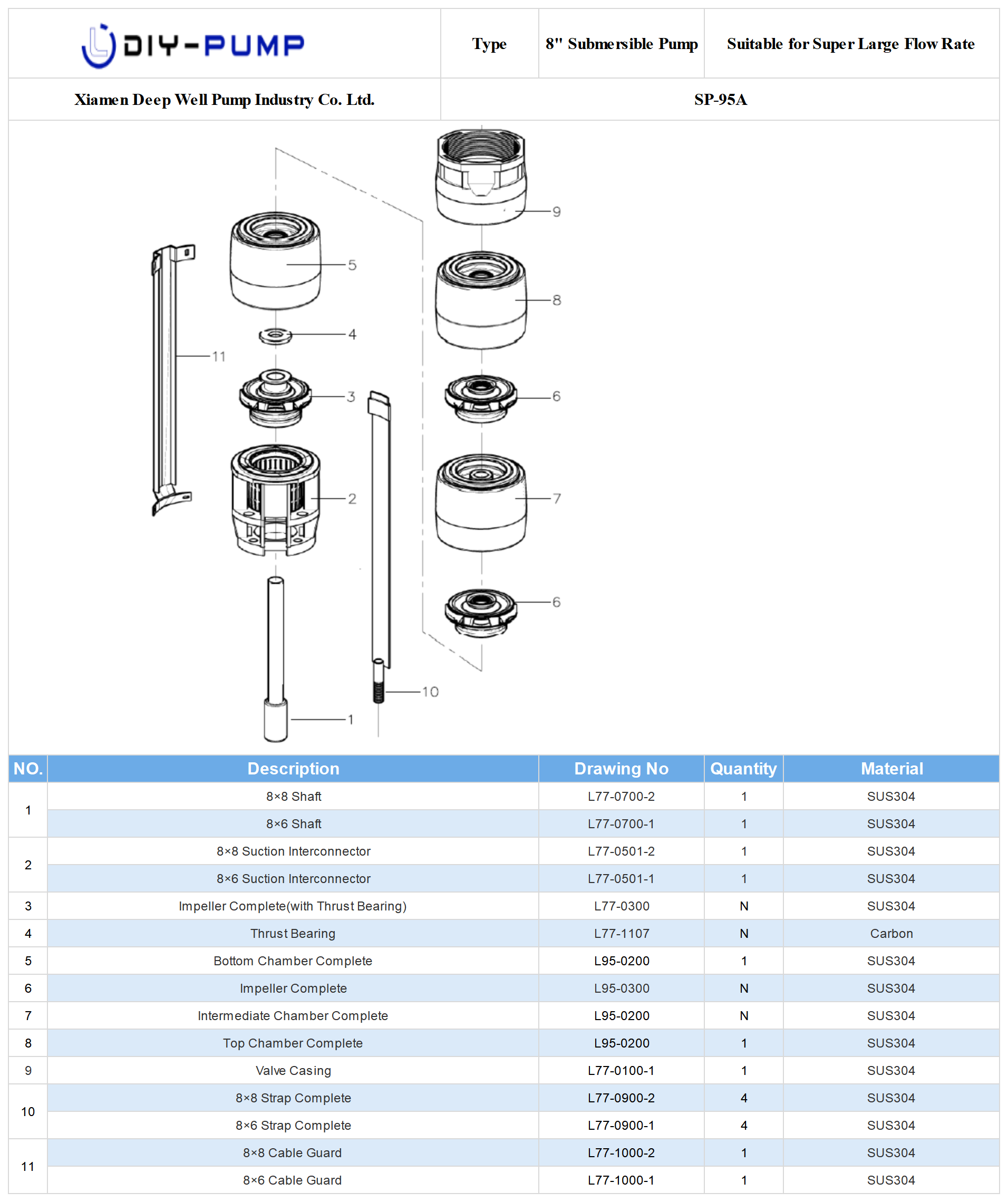 SP-95 Deep Well Submersible Pump Structure.png