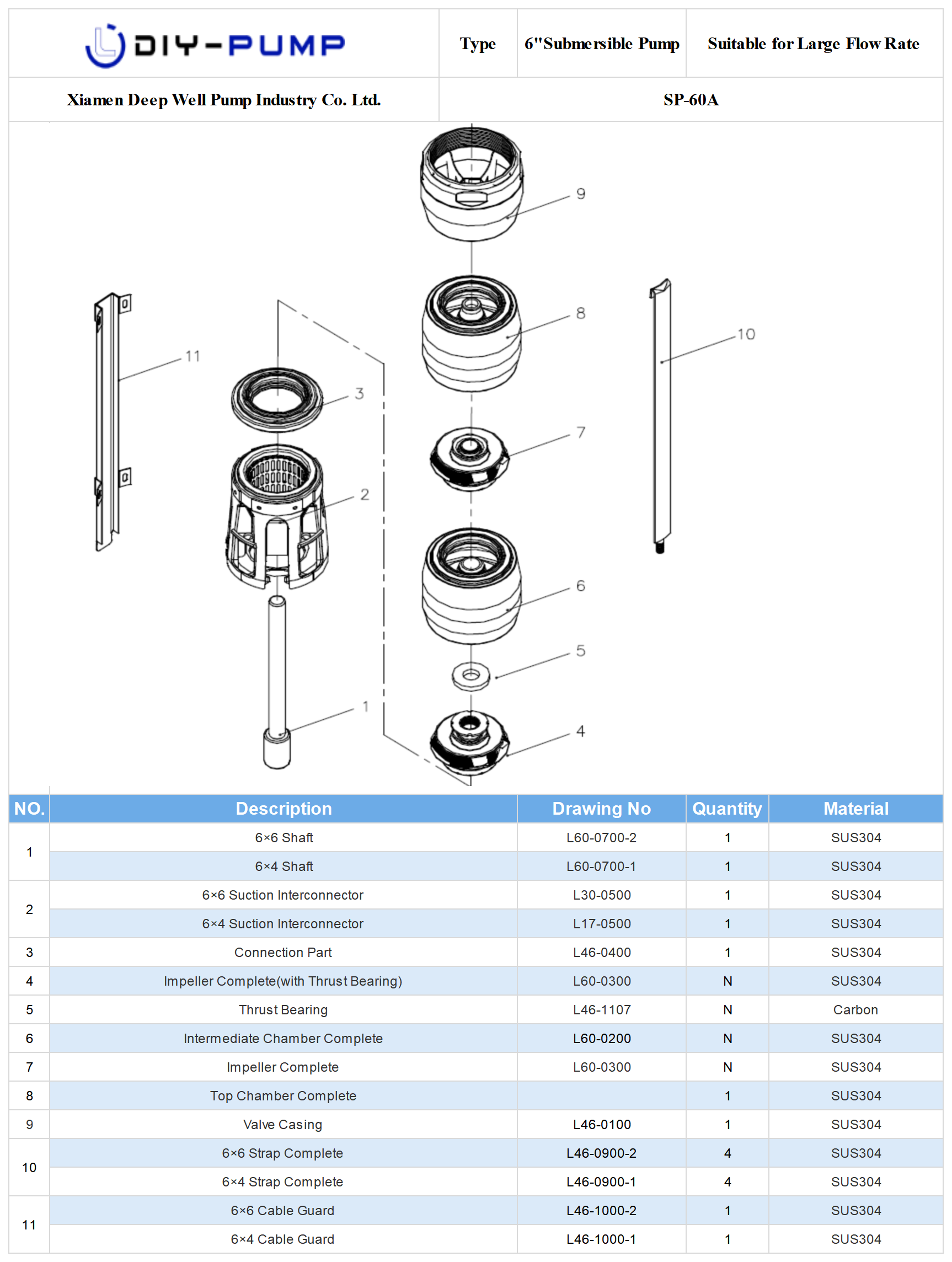 SP-60 Deep Well Submersible Pump Structure.png
