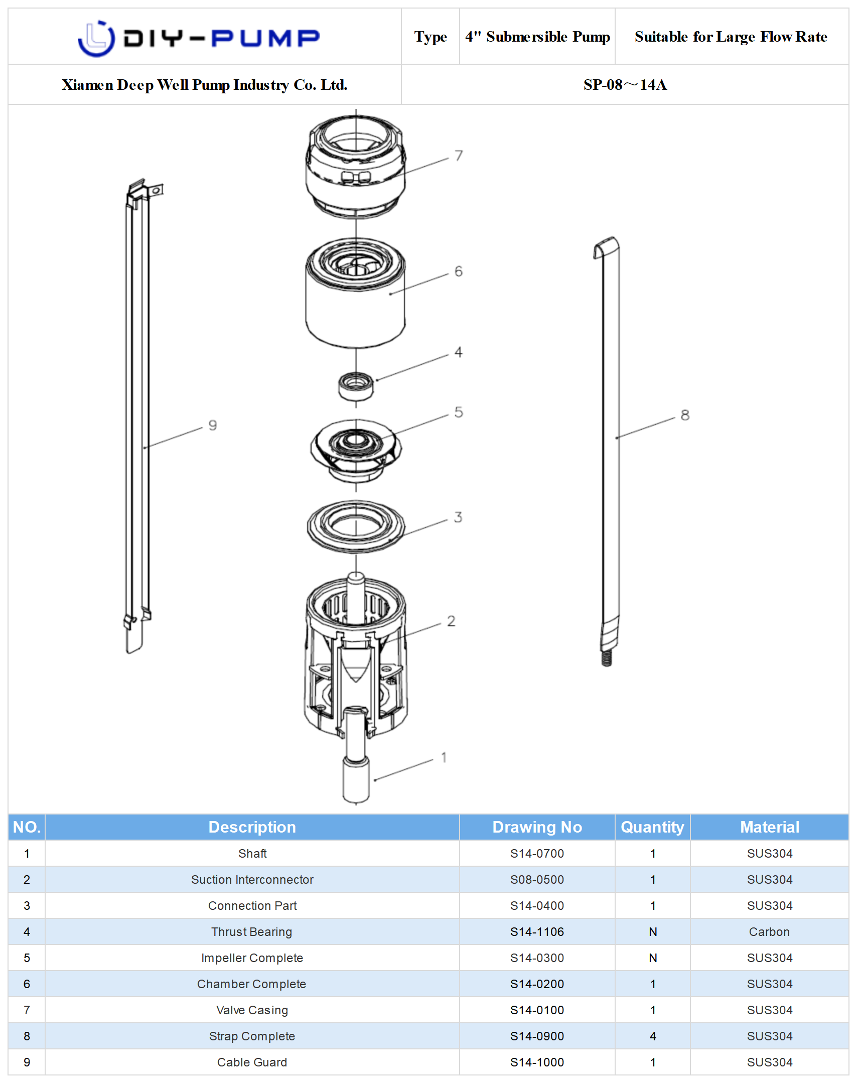 SP-08-SP14 Deep Well Submersible Pump Structure.png