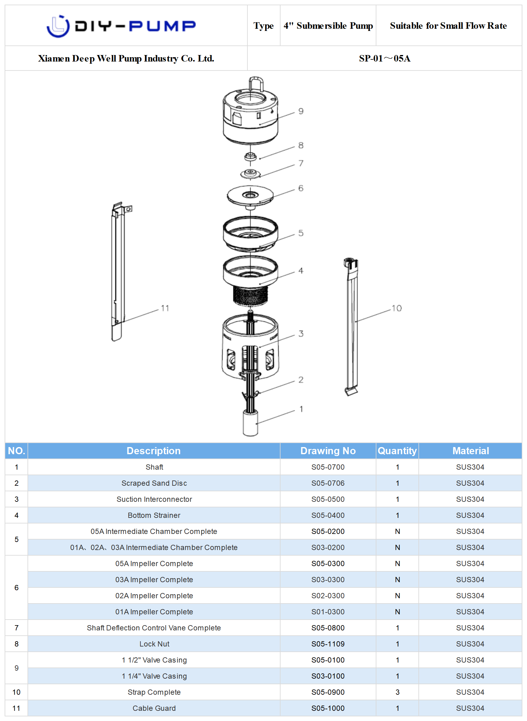 SP-01-SP-05 Deep Well Submersible Pump Structure.png